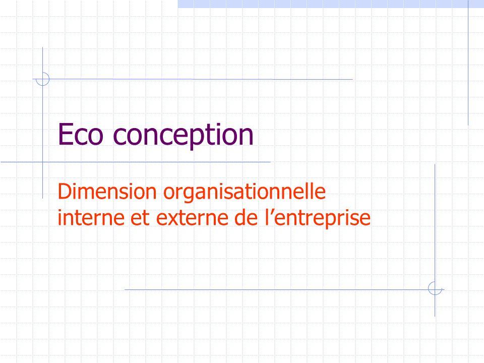 Dimension organisationnelle interne et externe de l'entreprise