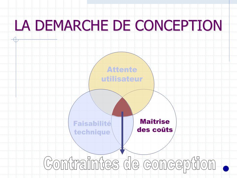 LA DEMARCHE DE CONCEPTION
