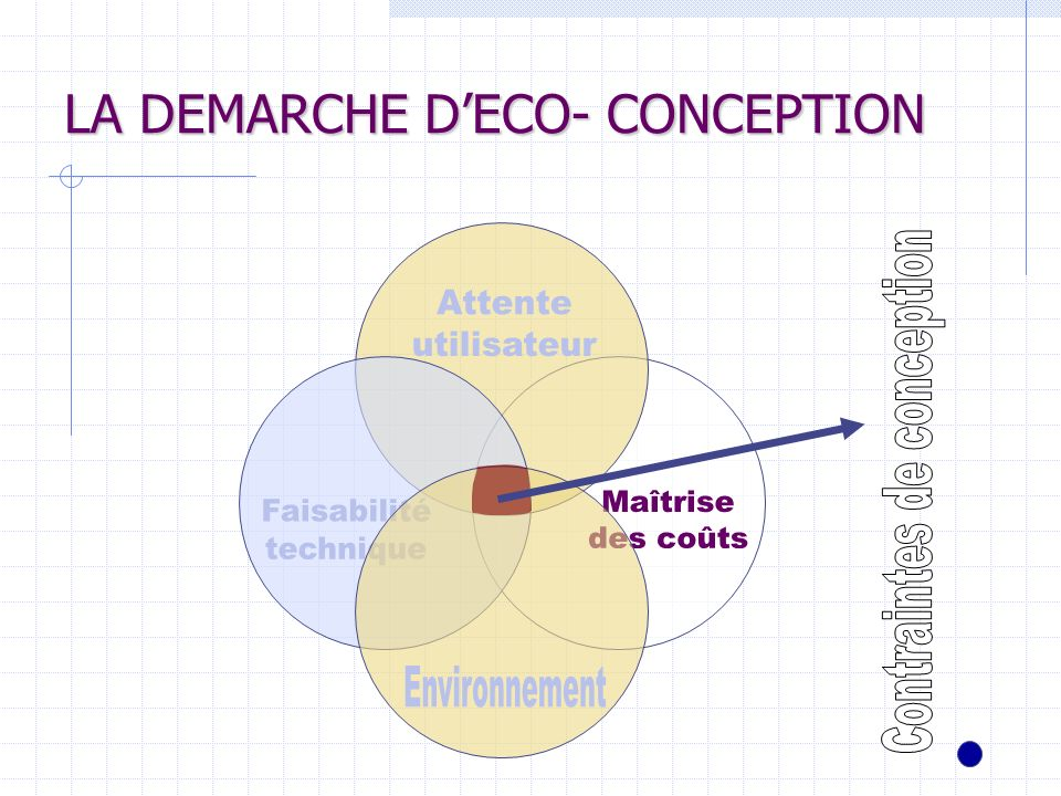 LA DEMARCHE D'ECO- CONCEPTION