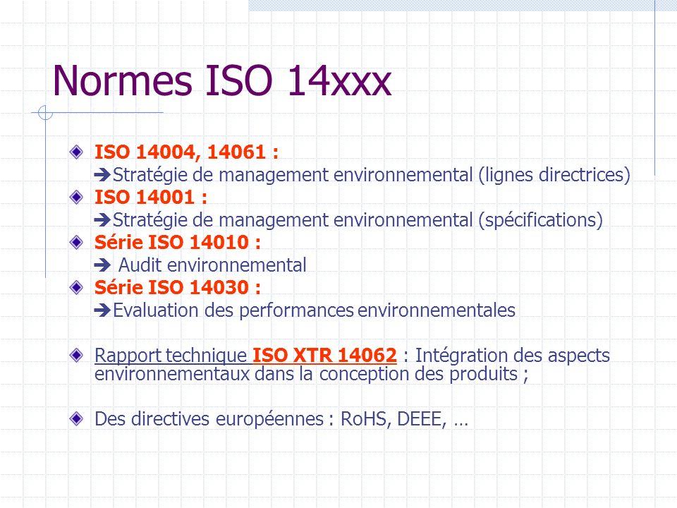 Normes ISO 14xxx ISO 14004, 14061 : Stratégie de management environnemental (lignes directrices) ISO 14001 :