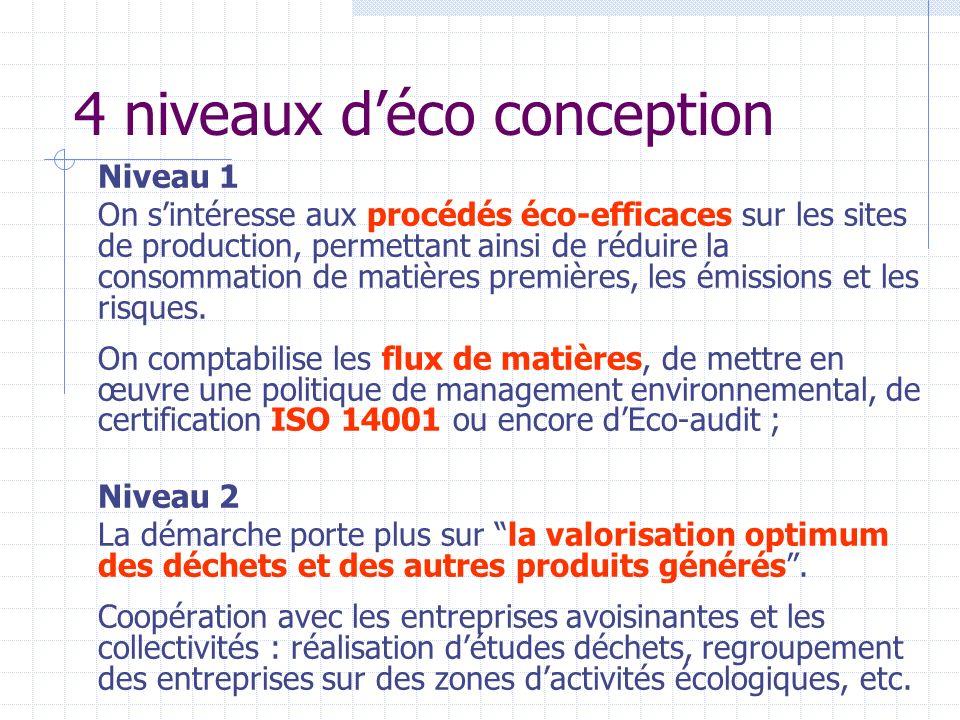 4 niveaux d'éco conception