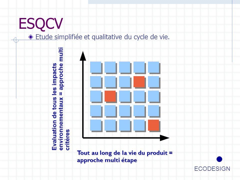ESQCV Etude simplifiée et qualitative du cycle de vie.