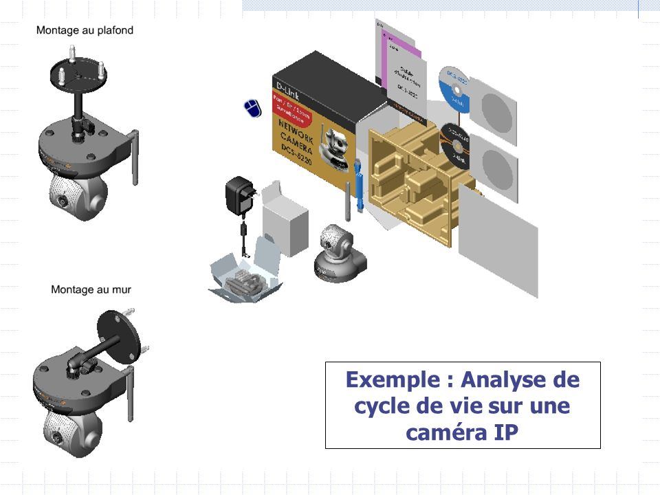 Exemple : Analyse de cycle de vie sur une caméra IP