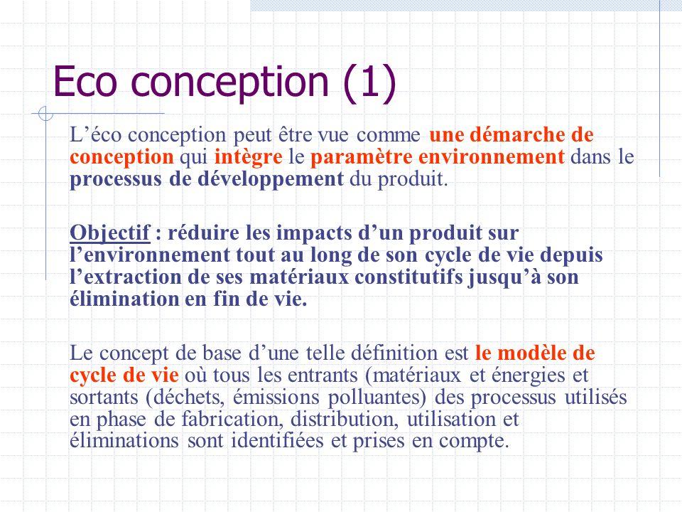 Eco conception (1)
