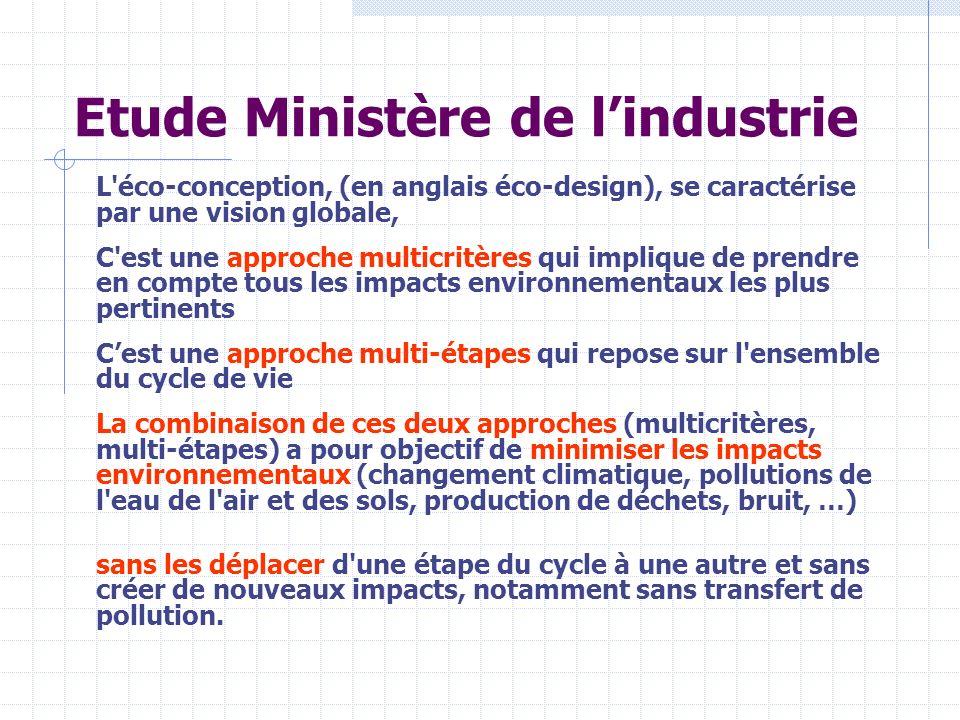 Etude Ministère de l'industrie