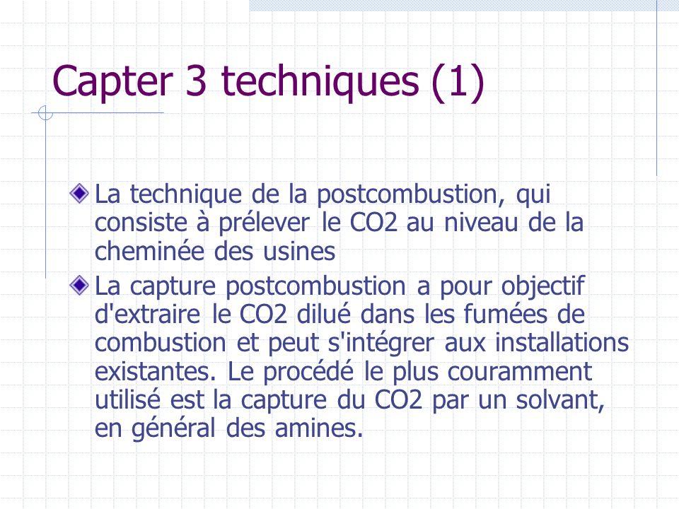 Capter 3 techniques (1)La technique de la postcombustion, qui consiste à prélever le CO2 au niveau de la cheminée des usines.