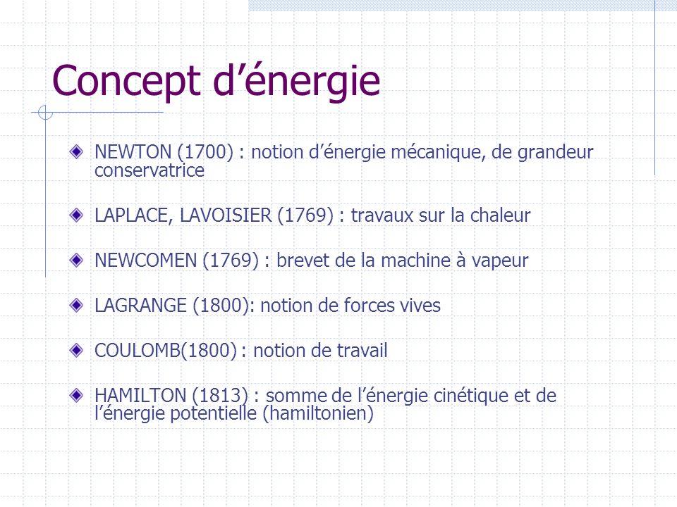 Concept d'énergie NEWTON (1700) : notion d'énergie mécanique, de grandeur conservatrice. LAPLACE, LAVOISIER (1769) : travaux sur la chaleur.