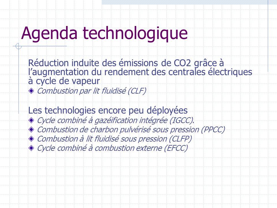 Agenda technologique Réduction induite des émissions de CO2 grâce à l'augmentation du rendement des centrales électriques à cycle de vapeur.