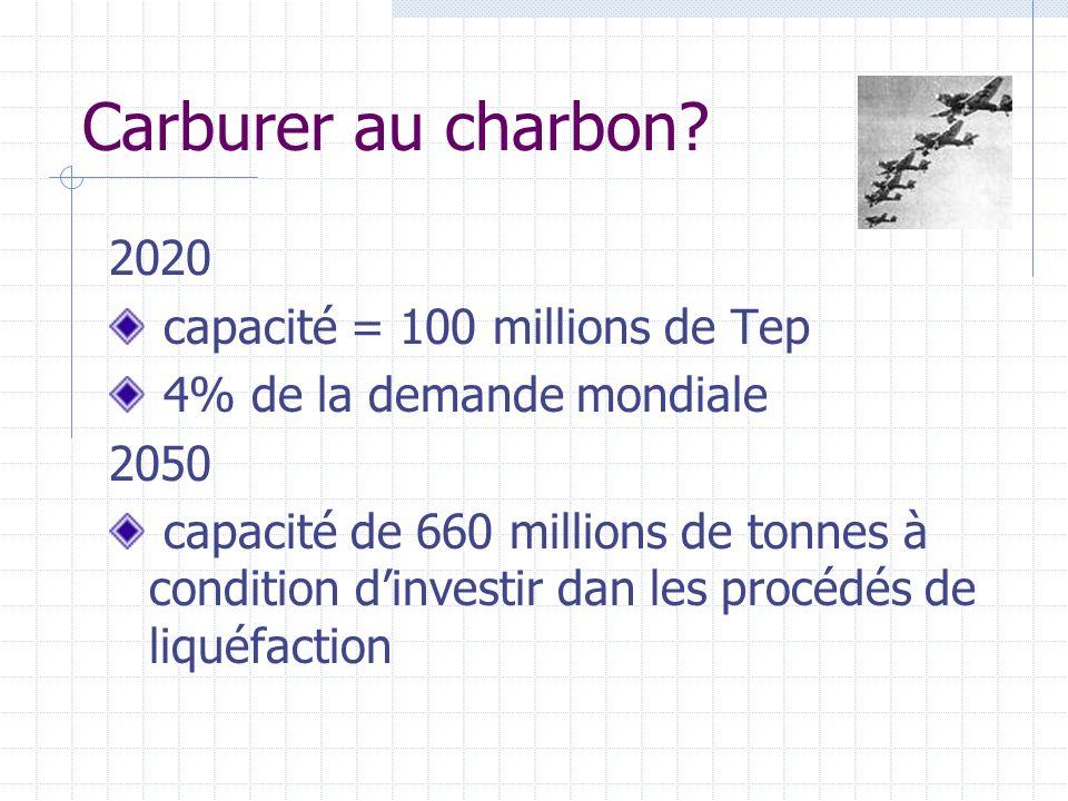 Carburer au charbon 2020 capacité = 100 millions de Tep