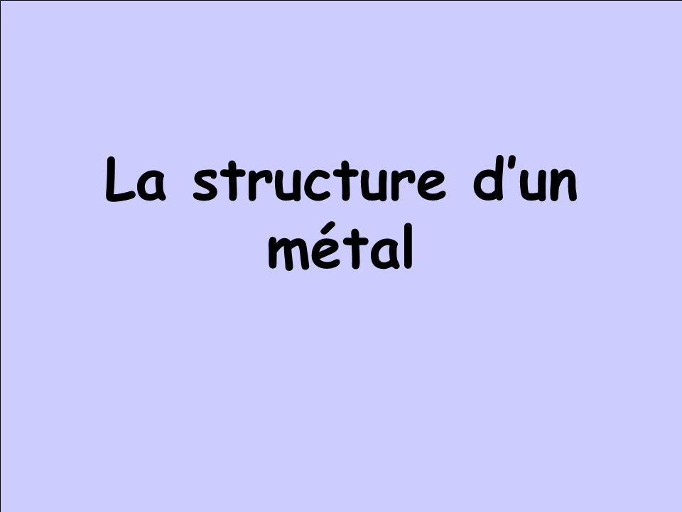 La structure d'un métal