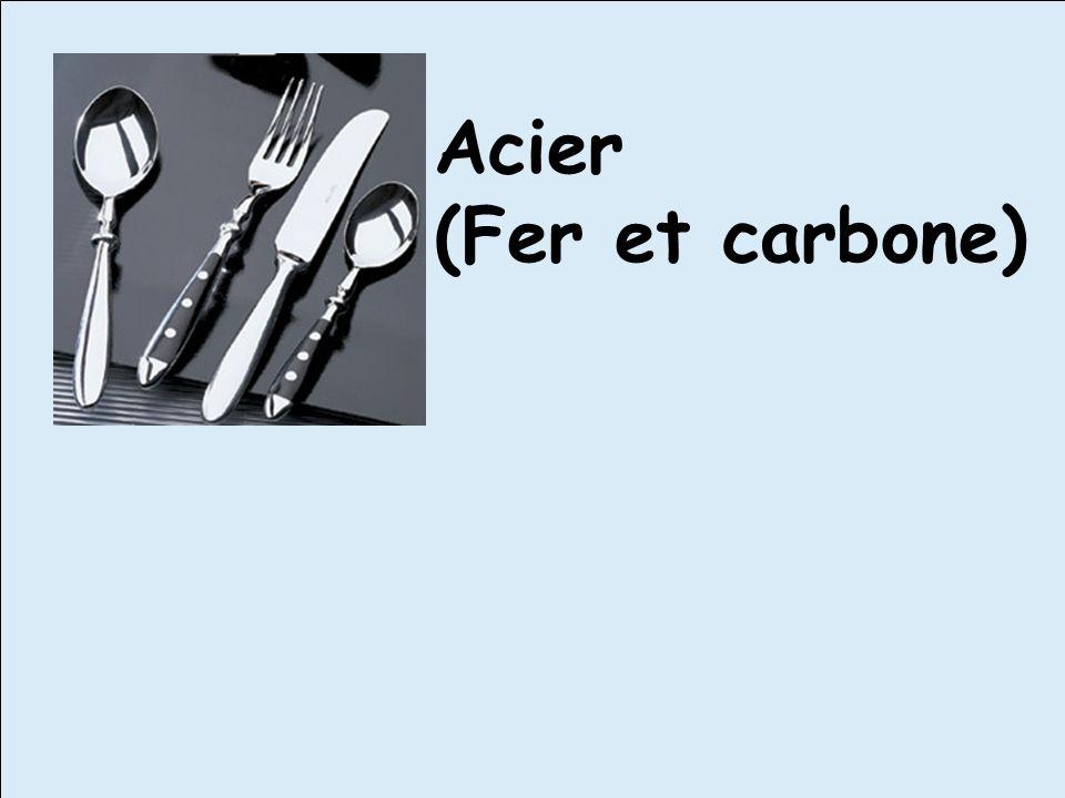 Acier (Fer et carbone)