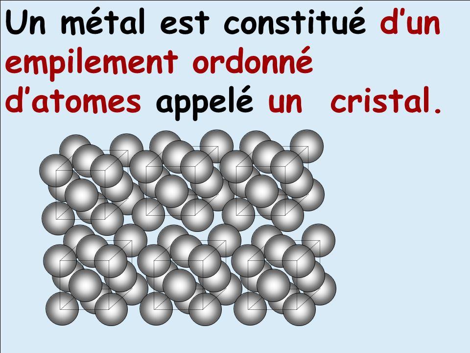 Un métal est constitué d'un empilement ordonné d'atomes appelé un cristal.