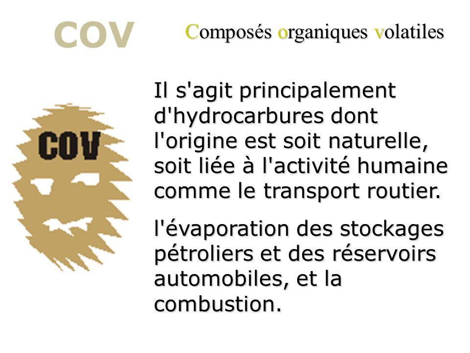 COV Composés organiques volatiles