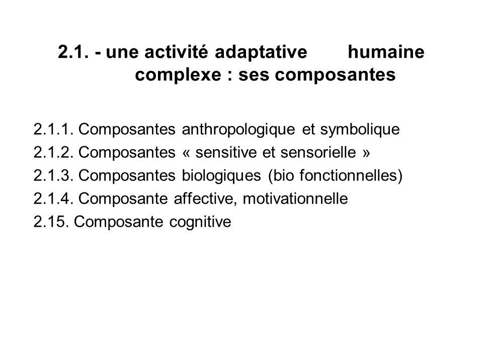 2.1. - une activité adaptative humaine complexe : ses composantes