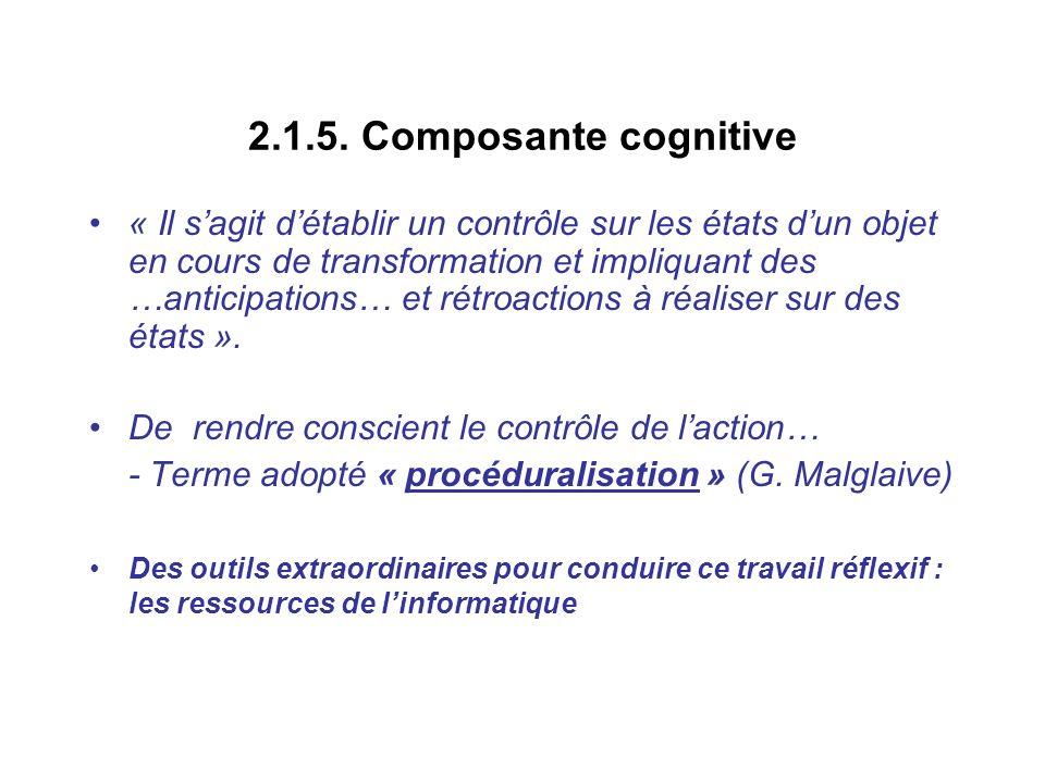2.1.5. Composante cognitive