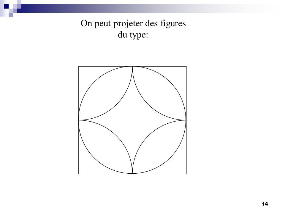 On peut projeter des figures du type: