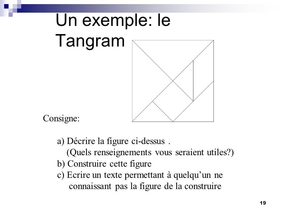Un exemple: le Tangram Consigne: a) Décrire la figure ci-dessus .