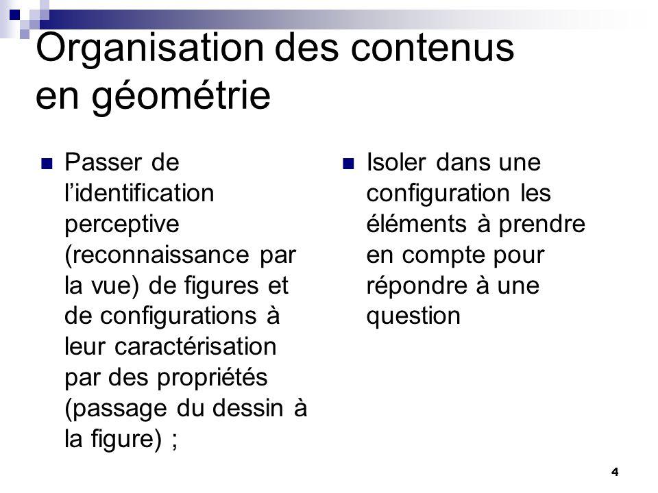 Organisation des contenus en géométrie
