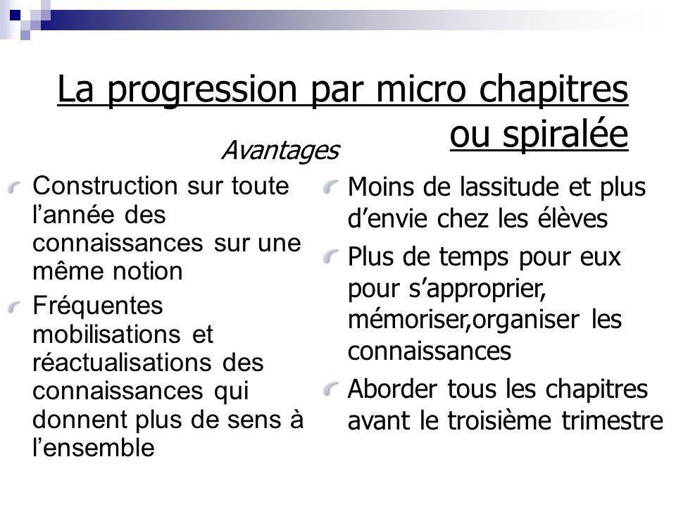 La progression par micro chapitres ou spiralée