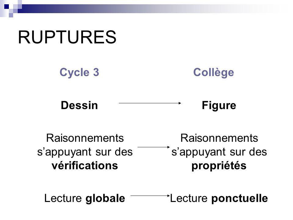 RUPTURES Cycle 3 Dessin Raisonnements s'appuyant sur des vérifications