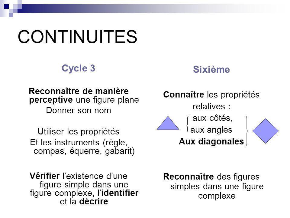 CONTINUITES Cycle 3 Sixième