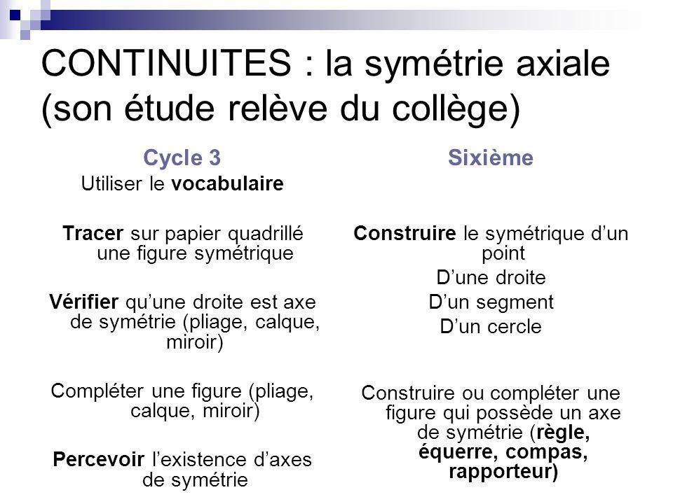 CONTINUITES : la symétrie axiale (son étude relève du collège)