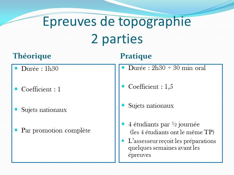 Epreuves de topographie 2 parties