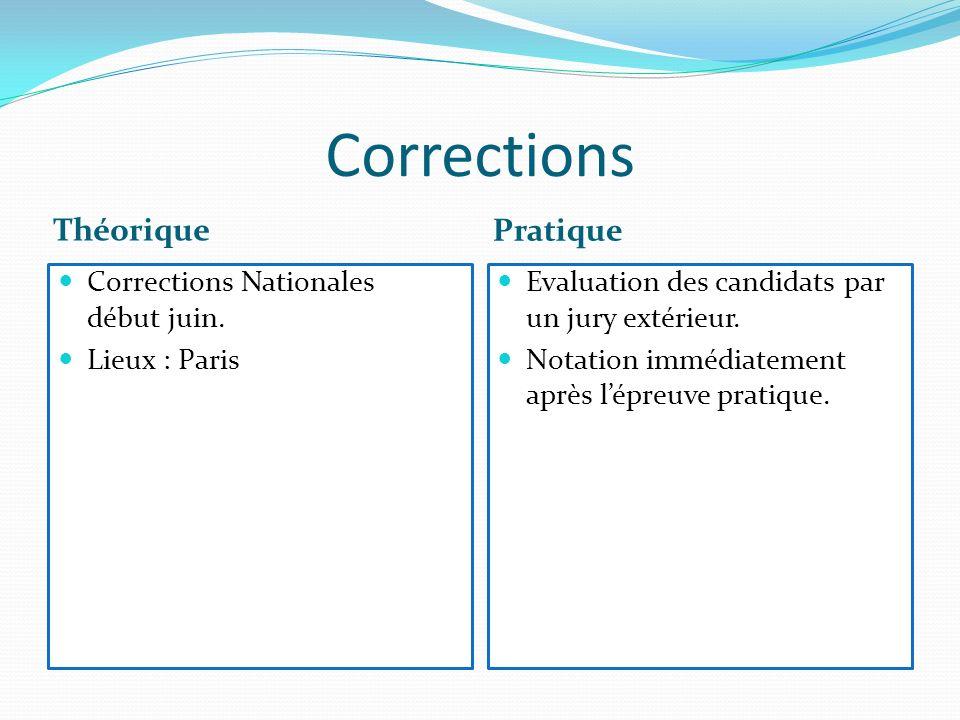 Corrections Théorique Pratique Corrections Nationales début juin.