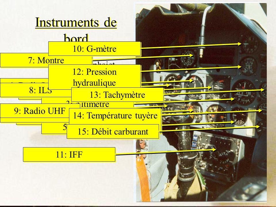 Instruments de bord 10: G-mètre 7: Montre Tableau de bord d'Alphajet
