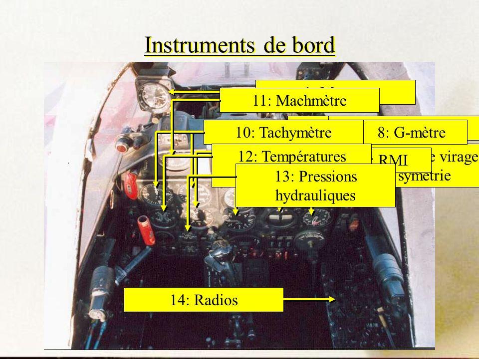 Instruments de bord 1: Montre 11: Machmètre 2: Conservateur de cap