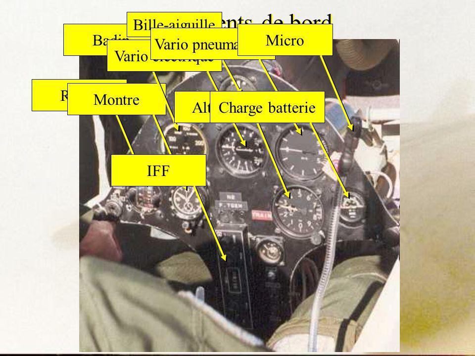 Instruments de bord Bille-aiguille Badin Micro Vario pneumatique