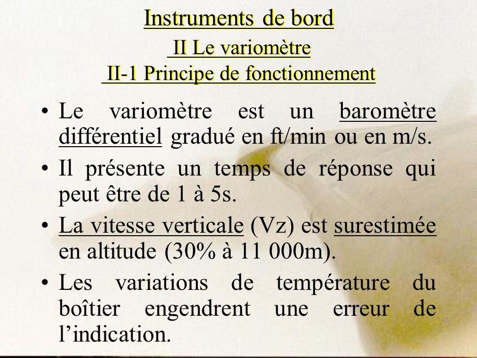 Instruments de bord II Le variomètre II-1 Principe de fonctionnement