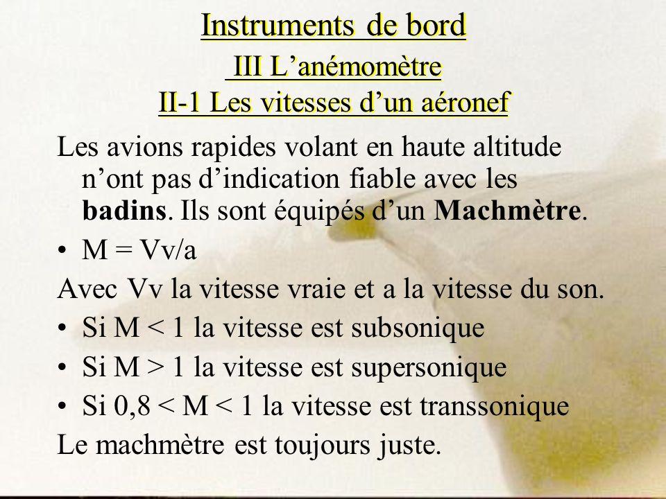 Instruments de bord III L'anémomètre II-1 Les vitesses d'un aéronef