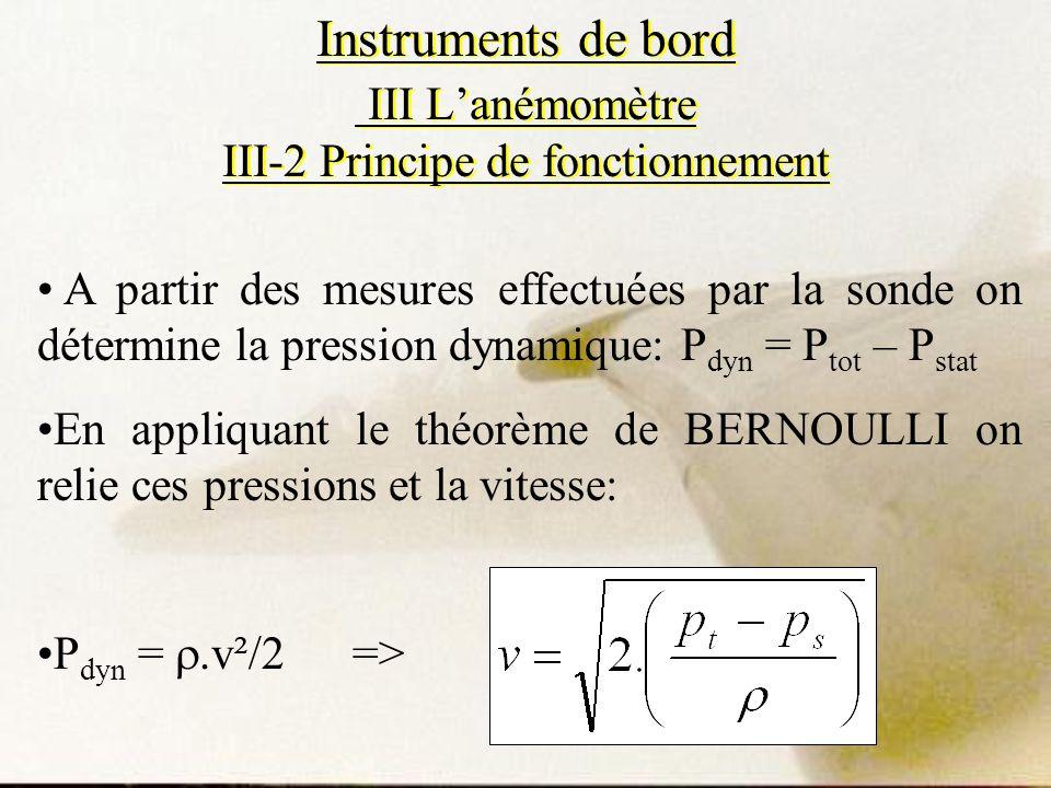 Instruments de bord III L'anémomètre III-2 Principe de fonctionnement
