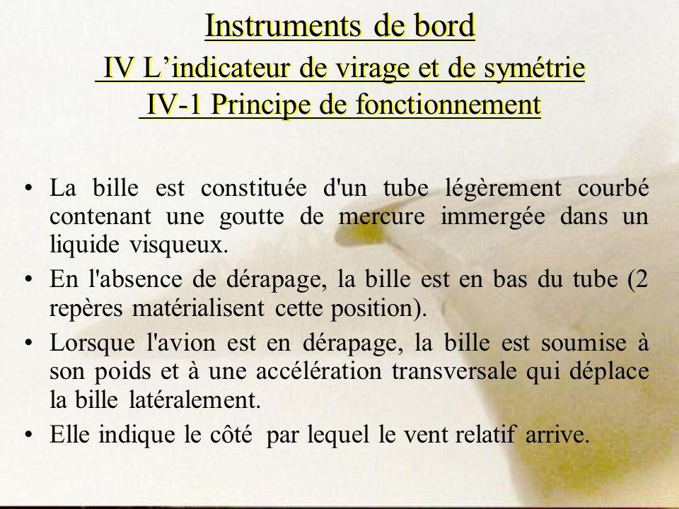 Instruments de bord IV L'indicateur de virage et de symétrie IV-1 Principe de fonctionnement