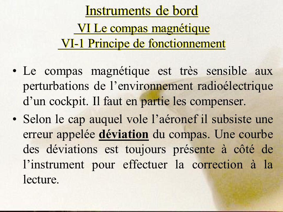 Instruments de bord VI Le compas magnétique VI-1 Principe de fonctionnement