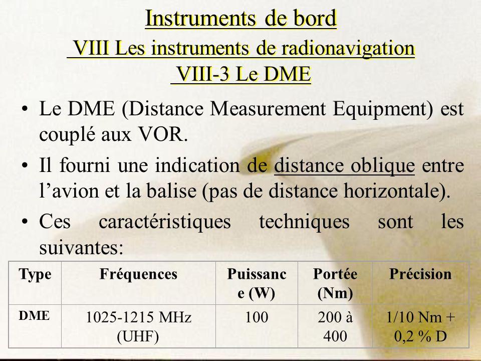 Instruments de bord VIII Les instruments de radionavigation VIII-3 Le DME