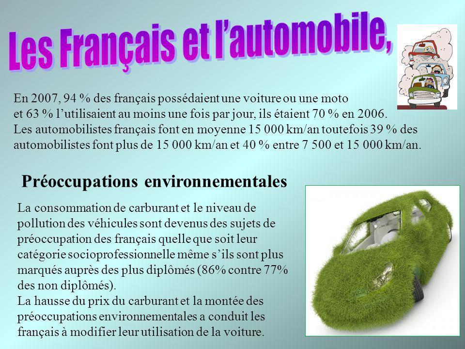 Les Français et l'automobile,