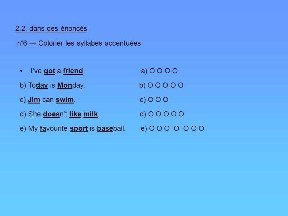 2.2. dans des énoncés n°6 → Colorier les syllabes accentuées. I've got a friend. a) O O O O.
