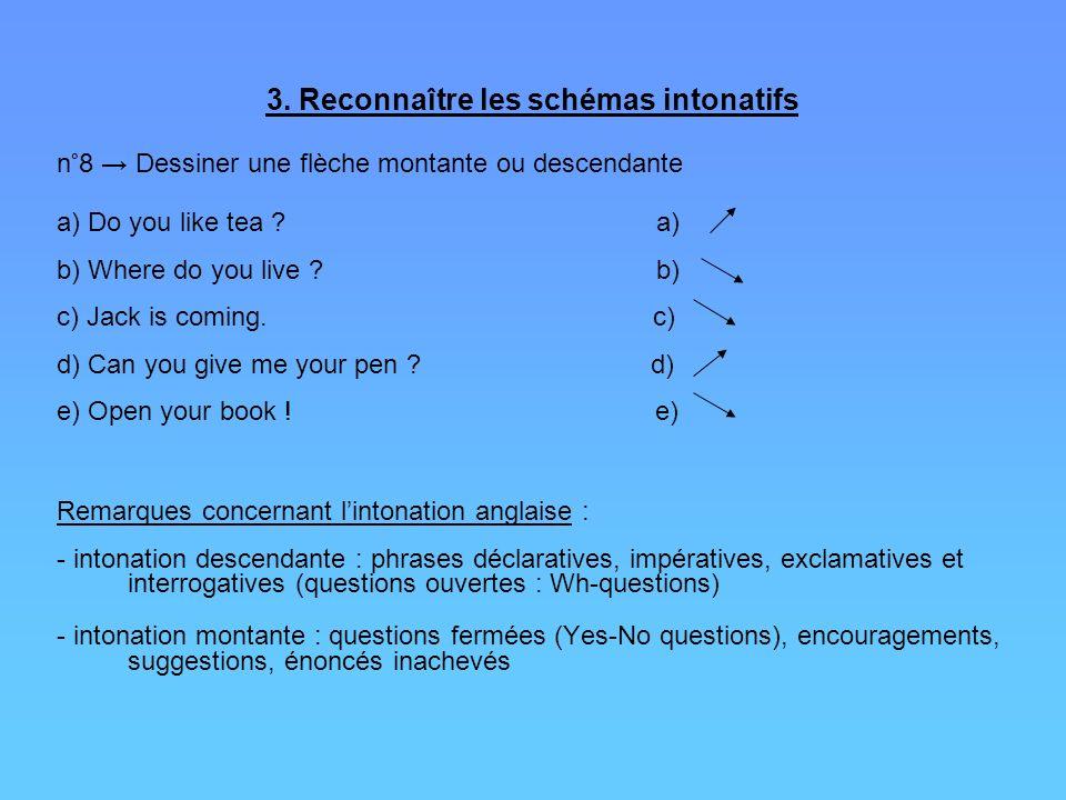 3. Reconnaître les schémas intonatifs
