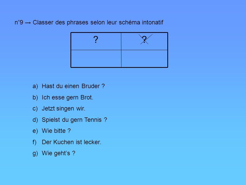 n°9 → Classer des phrases selon leur schéma intonatif