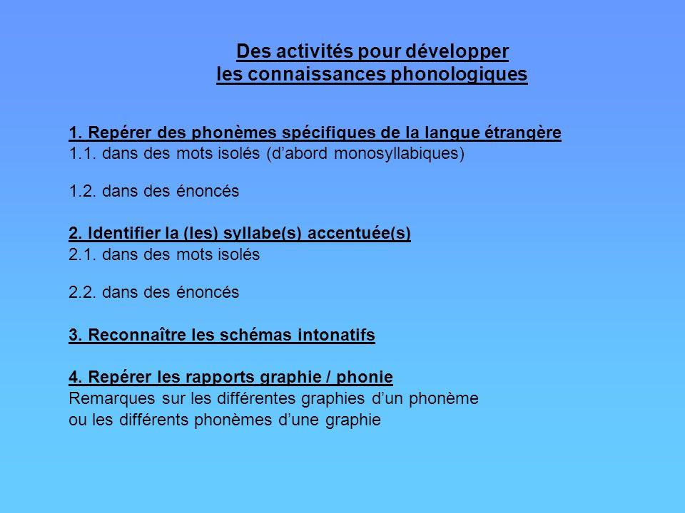 Des activités pour développer les connaissances phonologiques