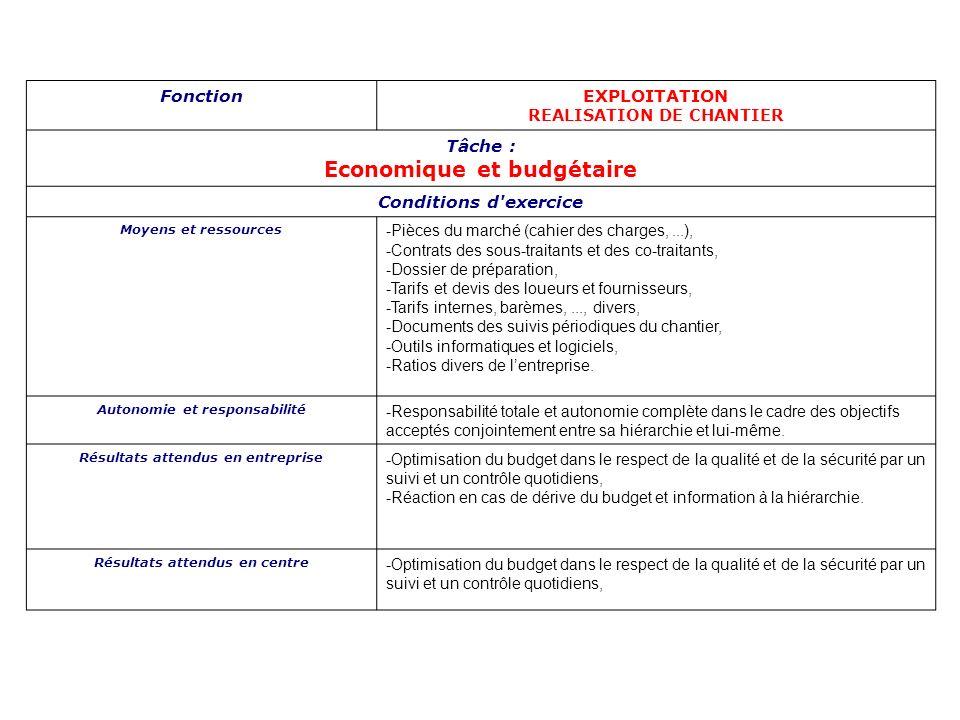 Economique et budgétaire