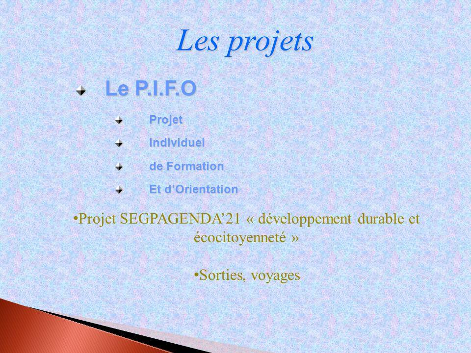 Projet SEGPAGENDA'21 « développement durable et écocitoyenneté »
