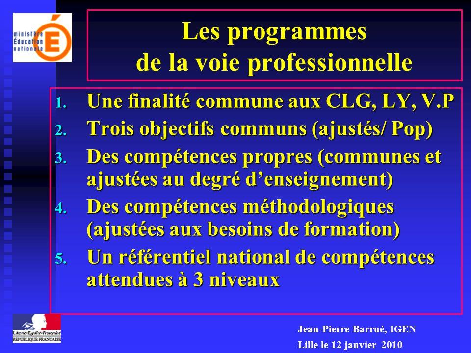 Les programmes de la voie professionnelle