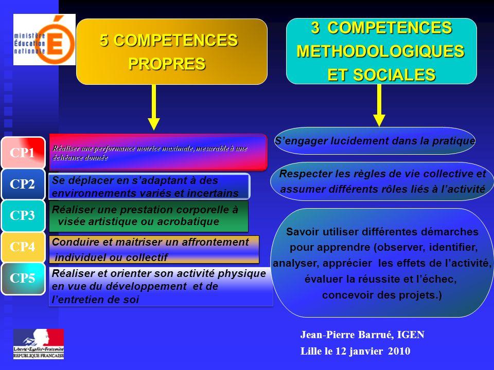 3 COMPETENCES 5 COMPETENCES METHODOLOGIQUES PROPRES ET SOCIALES CP1