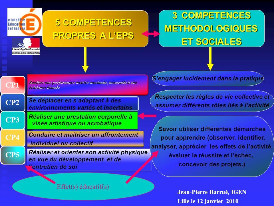 3 COMPETENCES 5 COMPETENCES METHODOLOGIQUES PROPRES A L'EPS