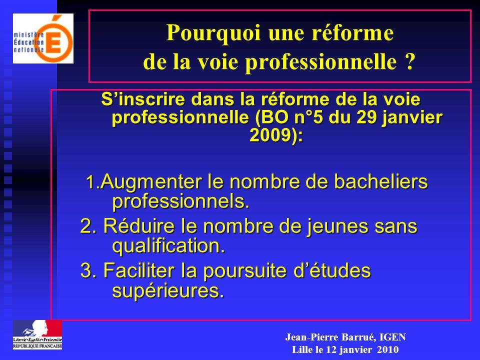 Pourquoi une réforme de la voie professionnelle