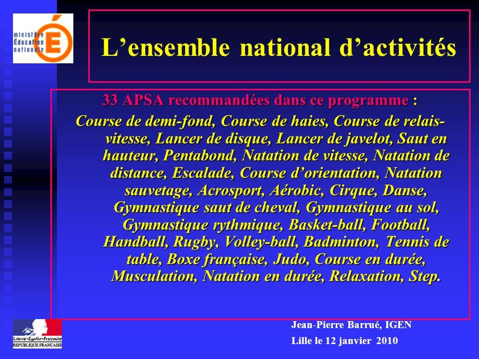 L'ensemble national d'activités