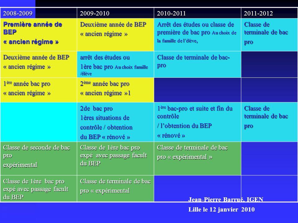 2008-2009 2009-2010. 2010-2011. 2011-2012. Première année de BEP. « ancien régime » Deuxième année de BEP.